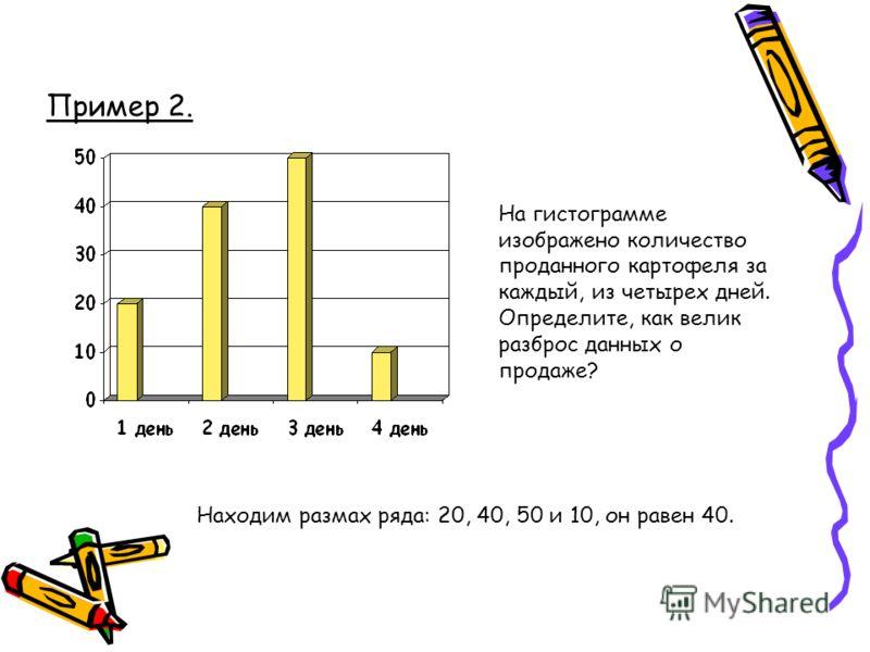 Пример 2. На гистограмме изображено количество проданного картофеля за каждый, из четырех дней. Определите, как велик разброс данных о продаже? Находим размах ряда: 20, 40, 50 и 10, он равен 40.