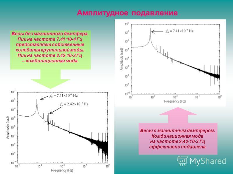 Весы с магнитным демпфером. Комбинационная мода на частоте 2.4210-3 Гц эффективно подавлена. Весы без магнитного демпфера. Пик на частоте 7.41·10-4 Гц представляет собственные колебания крутильной моды. Пик на частоте 2.4210-3 Гц – комбинационная мод