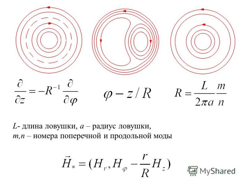 L- длина ловушки, a – радиус ловушки, m,n – номера поперечной и продольной моды