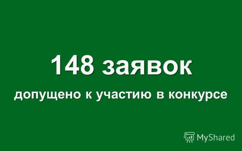148 заявок допущено к участию в конкурсе