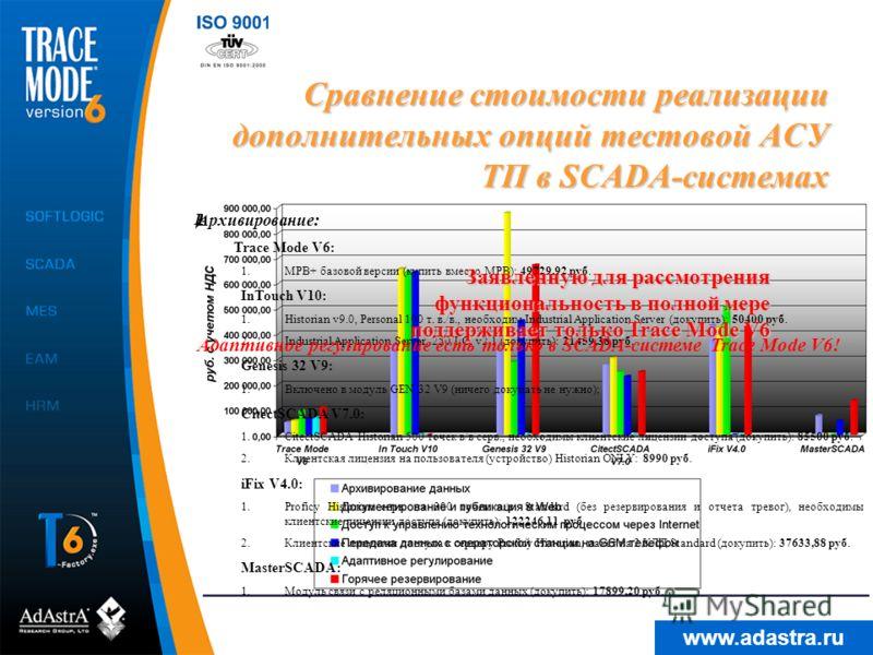 www.adastra.ru Передача данных с операторской станции на GSM телефон : Trace Mode V6: 1.GSM МРВ+ базовая версия (купить вместо МРВ): 64833,92 руб. InTouch V10: 1.SCADAlarm v6.0 with SP2 и MuniSuite Runtime. Genesis 32 V9: 1.POCKET-GEN STUDIO V9 (доку