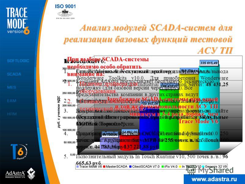 www.adastra.ru Genesis 32 V9: 1.Связь с контроллером Melsec-AnA осуществляется через Mitsubishi FX Net OPC Server: 37 065,96 руб. 2.Программа технической поддержки