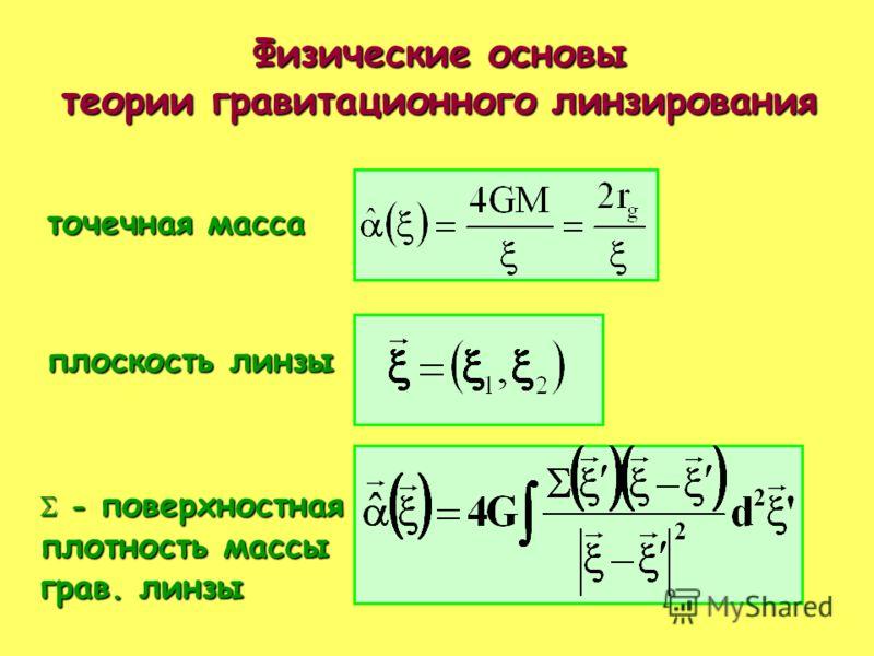 Физические основы теории гравитационного линзирования точечная масса плоскость линзы - поверхностная - поверхностная плотность массы грав. линзы