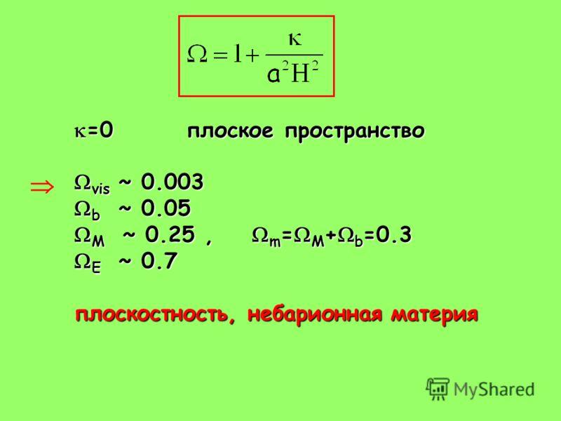 =0плоское пространство =0плоское пространство vis ~ 0.003 vis ~ 0.003 b ~ 0.05 b ~ 0.05 M ~ 0.25, m = M + b =0.3 M ~ 0.25, m = M + b =0.3 E ~ 0.7 E ~ 0.7 плоскостность, небарионная материя