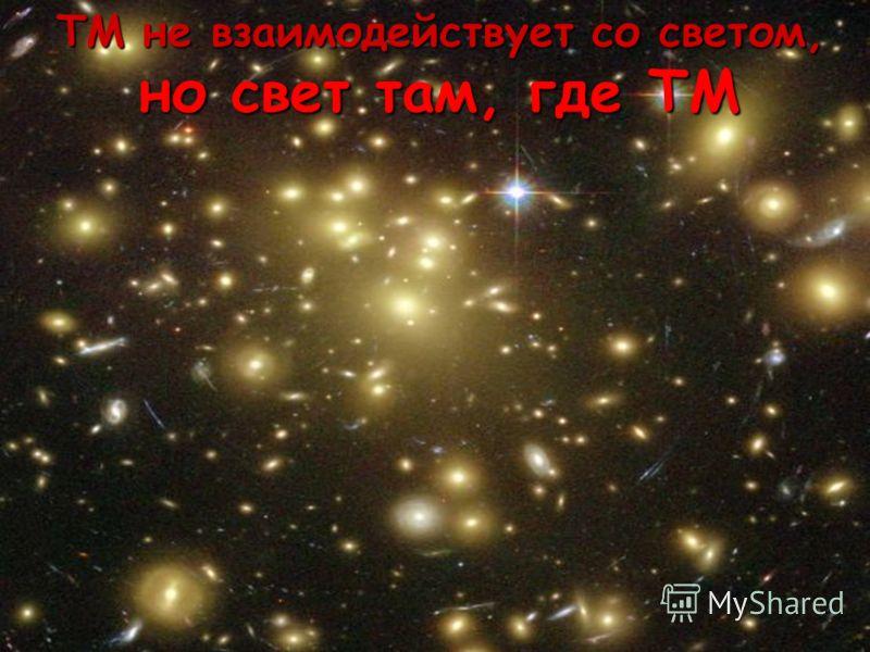 ТМ не взаимодействует со светом, но свет там, где ТМ