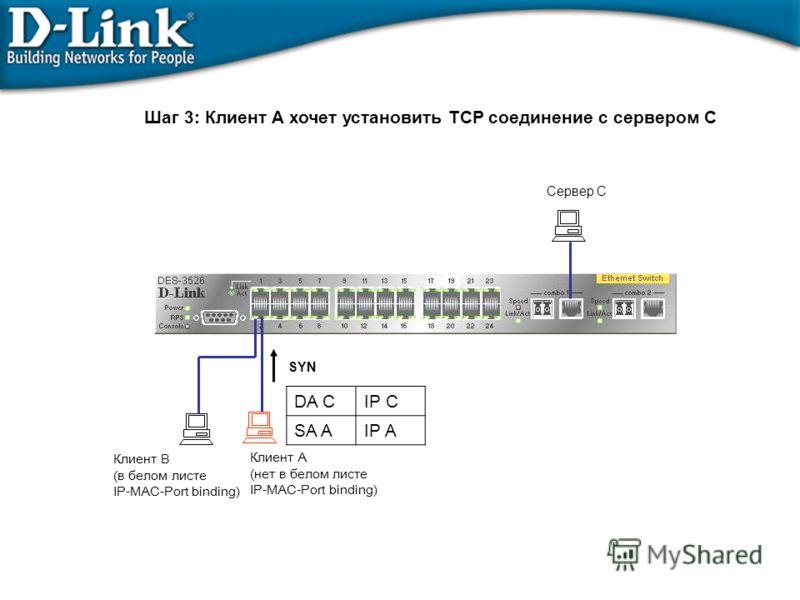 SYN DA CIP C SA AIP A Сервер C Шаг 3: Клиент A хочет установить TCP соединение с сервером C Клиент B (в белом листе IP-MAC-Port binding) Клиент A (нет в белом листе IP-MAC-Port binding)