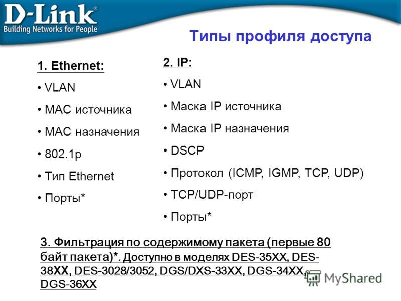 Типы профиля доступа 1. Ethernet: VLAN MAC источника MAC назначения 802.1p Тип Ethernet Порты* 2. IP: VLAN Маска IP источника Маска IP назначения DSCP Протокол (ICMP, IGMP, TCP, UDP) TCP/UDP-порт Порты* 3. Фильтрация по содержимому пакета (первые 80