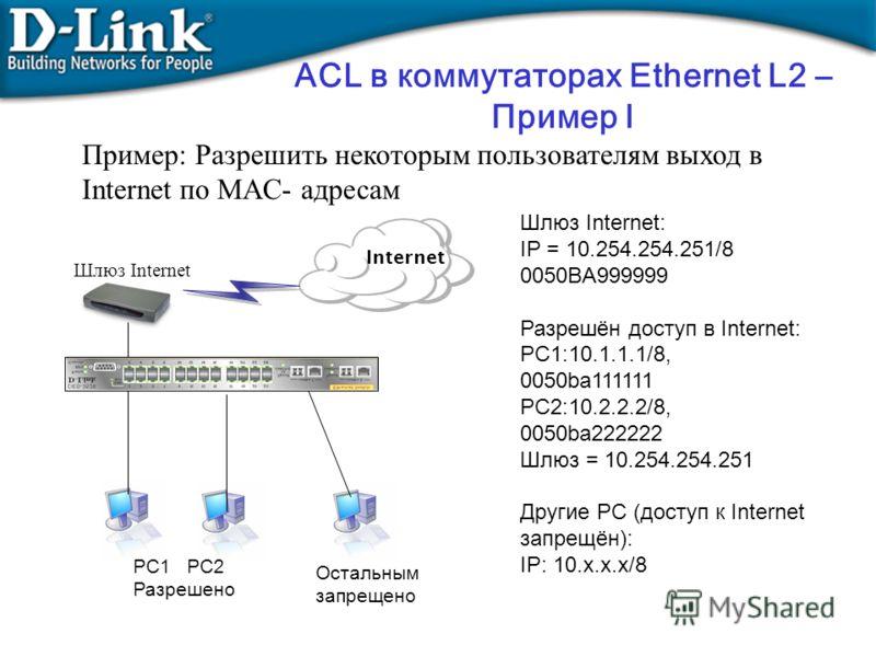 Internet PC1 PC2 Разрешено Остальным запрещено Шлюз Internet: IP = 10.254.254.251/8 0050BA999999 Разрешён доступ в Internet: PC1:10.1.1.1/8, 0050ba111111 PC2:10.2.2.2/8, 0050ba222222 Шлюз = 10.254.254.251 Другие PC (доступ к Internet запрещён): IP: 1
