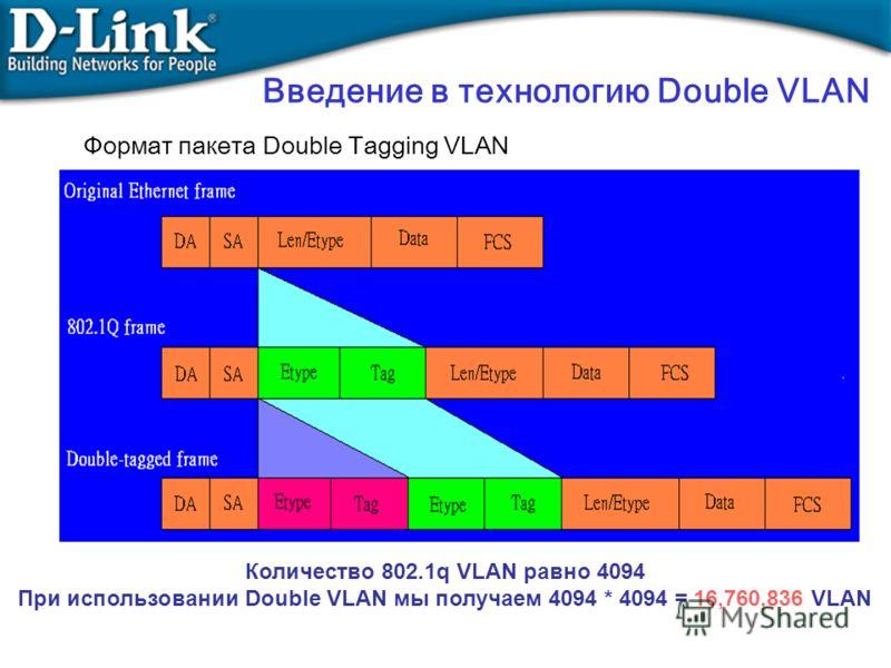 Формат пакета Double Tagging VLAN Количество 802.1q VLAN равно 4094 При использовании Double VLAN мы получаем 4094 * 4094 = 16,760,836 VLAN Введение в технологию Double VLAN