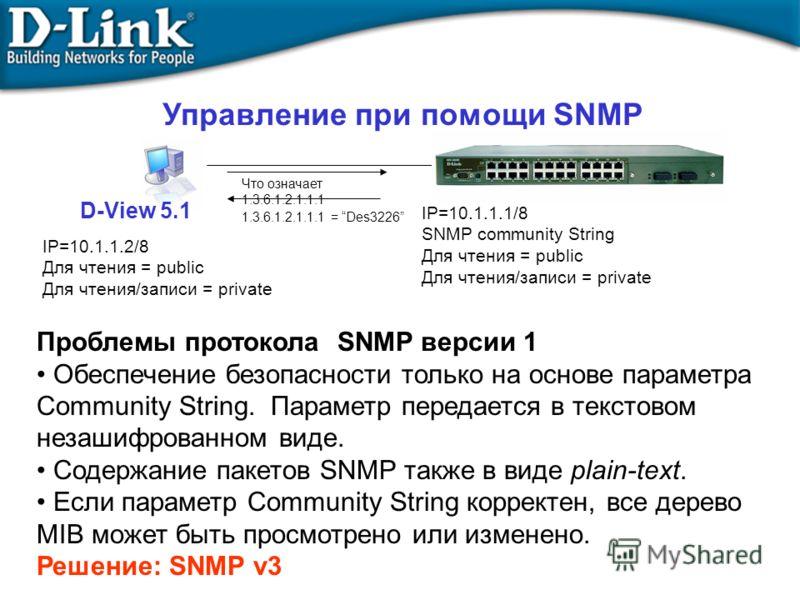 Управление при помощи SNMP Проблемы протокола SNMP версии 1 Обеспечение безопасности только на основе параметра Community String. Параметр передается в текстовом незашифрованном виде. Содержание пакетов SNMP также в виде plain-text. Если параметр Com