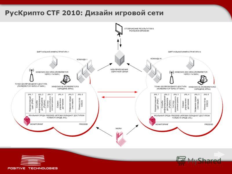 РусКрипто CTF 2010: Дизайн игровой сети