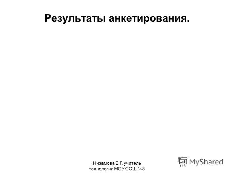 Низамова Е.Г. учитель технологии МОУ СОШ 8 Результаты анкетирования.