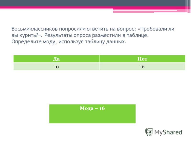 Восьмиклассников попросили ответить на вопрос: «Пробовали ли вы курить?». Результаты опроса разместили в таблице. Определите моду, используя таблицу данных. ДаНет 1016 Мода – 16
