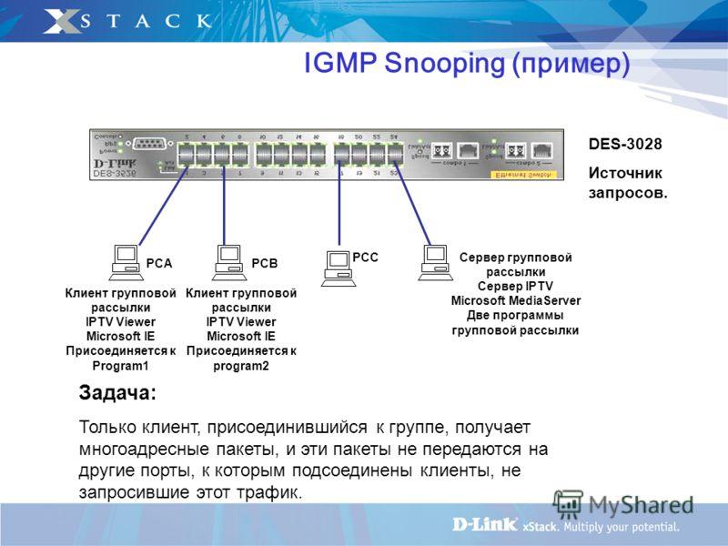 IGMP Snooping (пример) Задача: Только клиент, присоединившийся к группе, получает многоадресные пакеты, и эти пакеты не передаются на другие порты, к которым подсоединены клиенты, не запросившие этот трафик. PCAPCB PCC Сервер групповой рассылки Серве