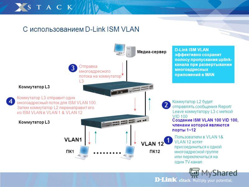 Медиа-сервер Отправка многоадресного потока на коммутатор L3 ПК12 VLAN1 VLAN 12 ПК1 Коммутатор L3 ……… Пользователи в VLAN 1& VLAN 12 хотят присоединиться к одной многоадресной группе или переключиться на один TV-канал. Коммутатор L3 отправит один мно