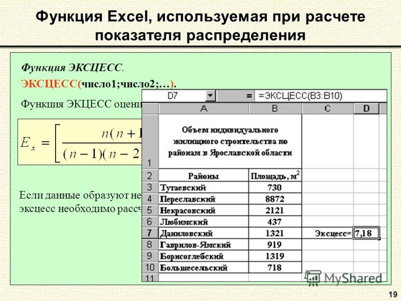 19 Функция Excel, используемая при расчете показателя распределения Функция ЭКСЦЕСС. ЭКСЦЕСС(число1;число2;…). Функция ЭКЦЕСС оценивает эксцесс по выборке. Если данные образуют не выборочную, а генеральную совокупность, то эксцесс необходимо рассчиты