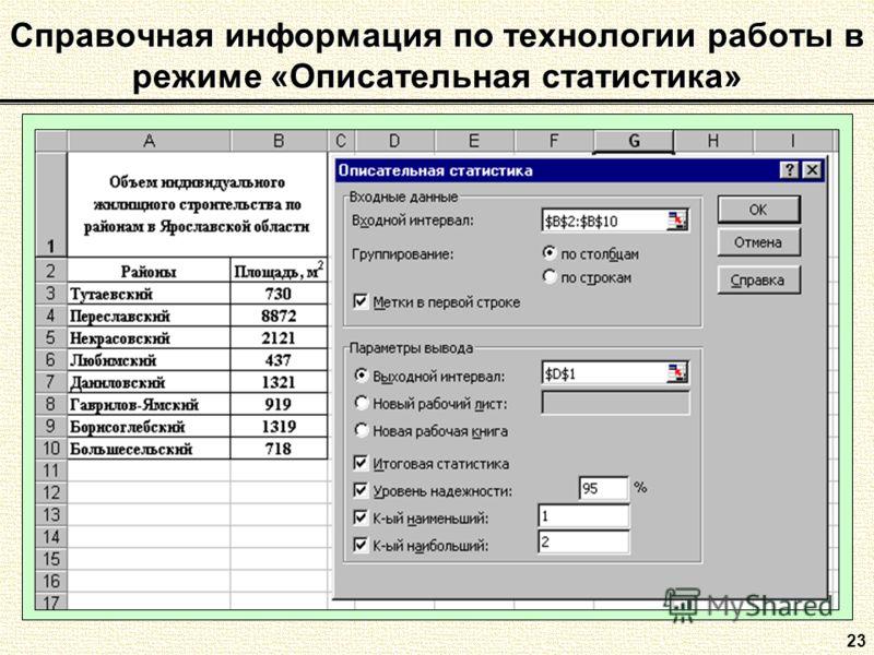 23 Справочная информация по технологии работы в режиме «Описательная статистика»