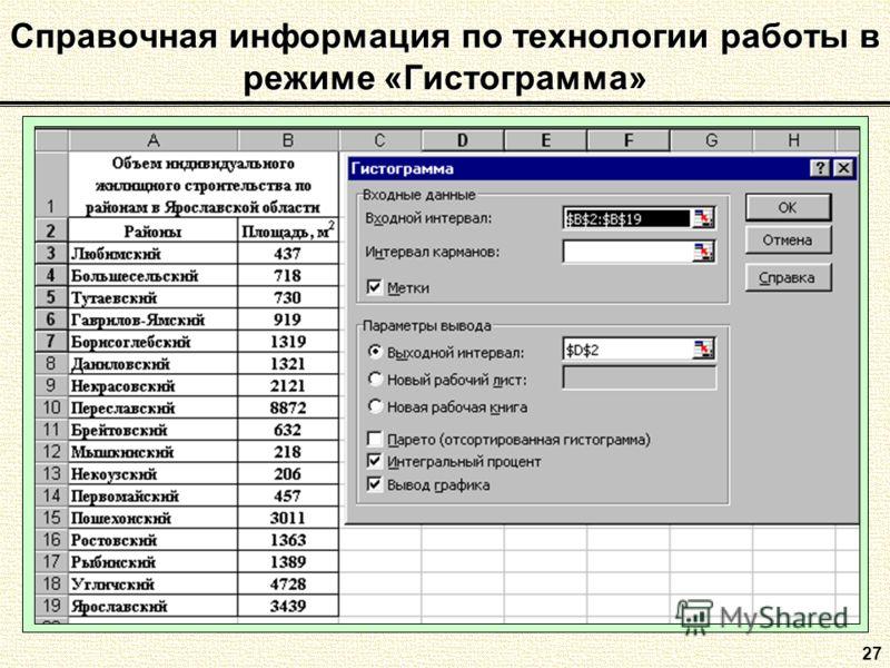 27 Справочная информация по технологии работы в режиме «Гистограмма»