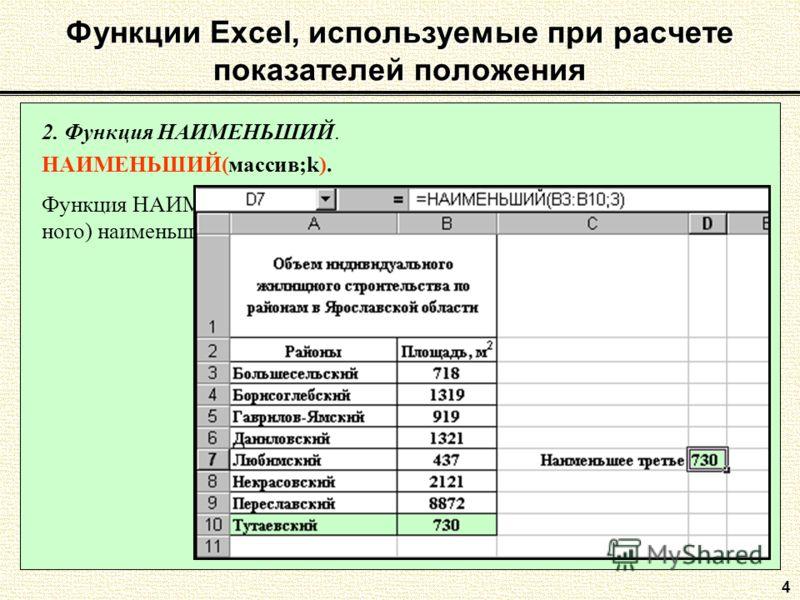 4 Функции Excel, используемые при расчете показателей положения 2. Функция НАИМЕНЬШИЙ. НАИМЕНЬШИЙ(массив;k). Функция НАИМЕНЬШИЙ находит k-е по порядку (начиная с минималь- ного) наименьшее значение в множестве данных.