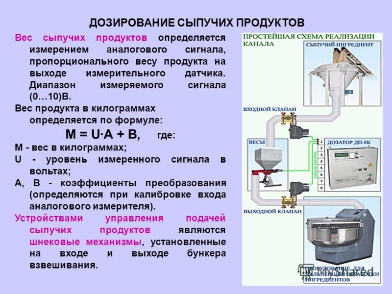 10 Вес сыпучих продуктов определяется измерением аналогового сигнала, пропорционального весу продукта на выходе измерительного датчика. Диапазон измеряемого сигнала (0…10)В. Вес продукта в килограммах определяется по формуле: M = U·A + B, где: M - ве