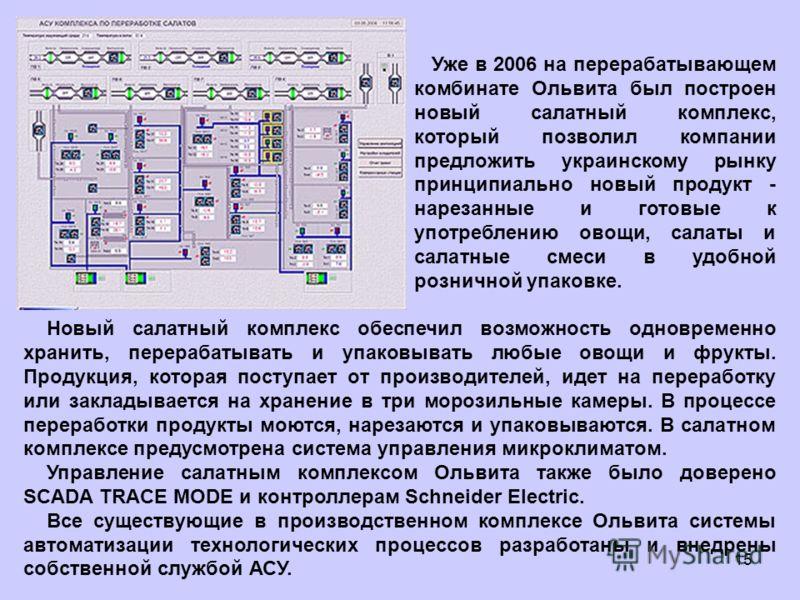 15 Уже в 2006 на перерабатывающем комбинате Ольвита был построен новый салатный комплекс, который позволил компании предложить украинскому рынку принципиально новый продукт - нарезанные и готовые к употреблению овощи, салаты и салатные смеси в удобно