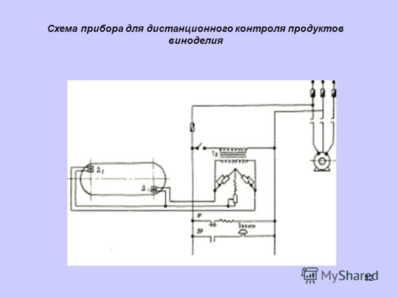 32 Схема прибора для дистанционного контроля продуктов виноделия