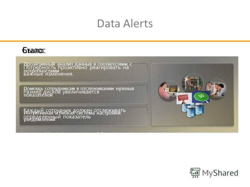 Data Alerts Было: Стало: Проактивный анализ данных в соответствии с потребностями Помощь сотрудникам в отслеживании нужных показателей Интуитивная и гибкая система настройки уведомлений