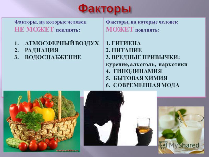Факторы, на которые человек НЕ МОЖЕТ повлиять: 1.АТМОСФЕРНЫЙ ВОЗДУХ 2.РАДИАЦИЯ 3.ВОДОСНАБЖЕНИЕ Факторы, на которые человек МОЖЕТ повлиять: 1. ГИГИЕНА 2. ПИТАНИЕ 3. ВРЕДНЫЕ ПРИВЫЧКИ: курение, алкоголь, наркотики 4. ГИПОДИНАМИЯ 5. БЫТОВАЯ ХИМИЯ 6. СОВР