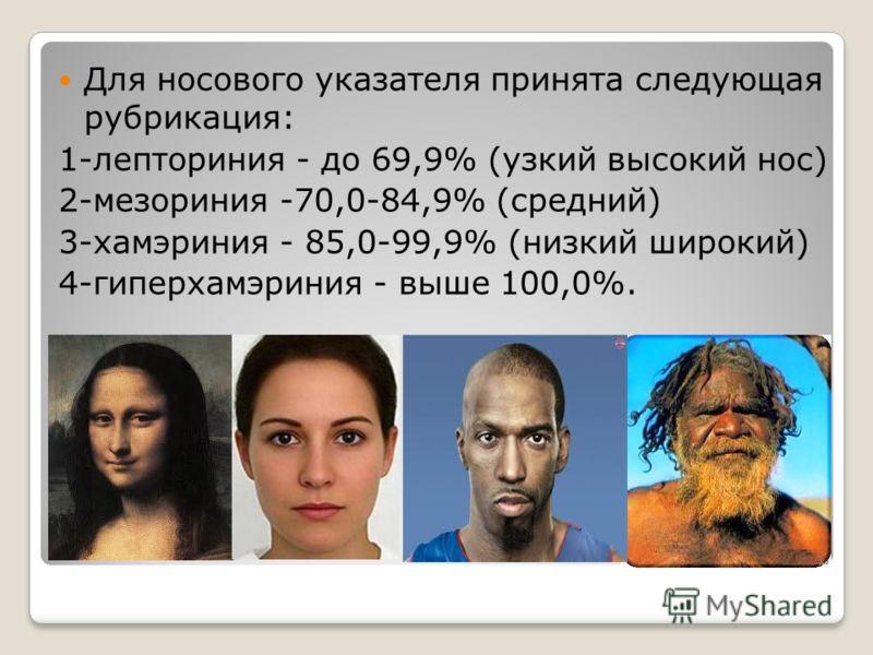 Для носового указателя принята следующая рубрикация: 1-лепториния - до 69,9% (узкий высокий нос) 2-мезориния -70,0-84,9% (средний) 3-хамэриния - 85,0-99,9% (низкий широкий) 4-гиперхамэриния - выше 100,0%.