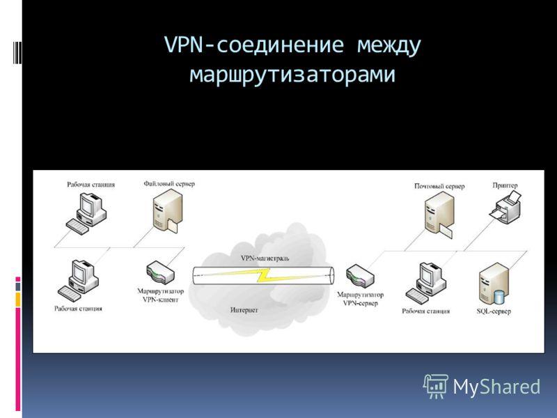 VPN-соединение между маршрутизаторами