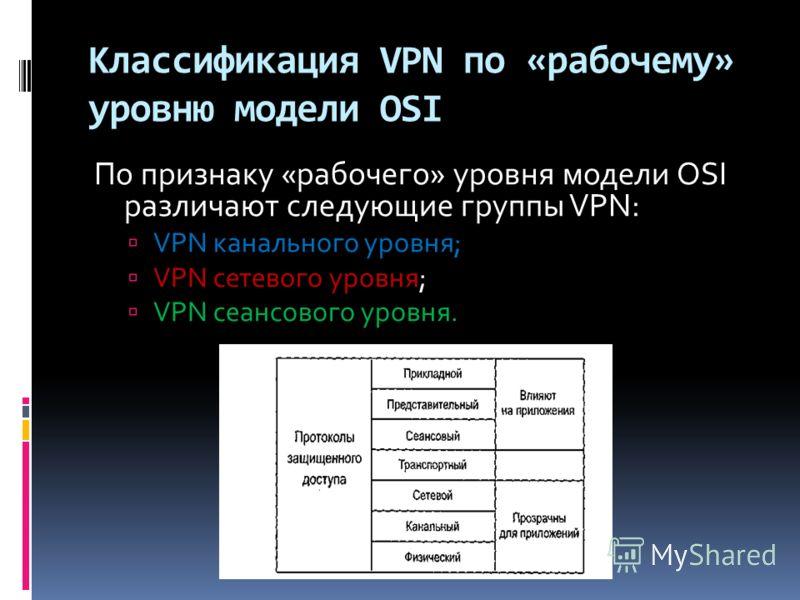 Классификация VPN по «рабочему» уровню модели OSI По признаку «рабочего» уровня модели OSI различают следующие группы VPN: VPN канального уровня; VPN сетевого уровня; VPN сеансового уровня.