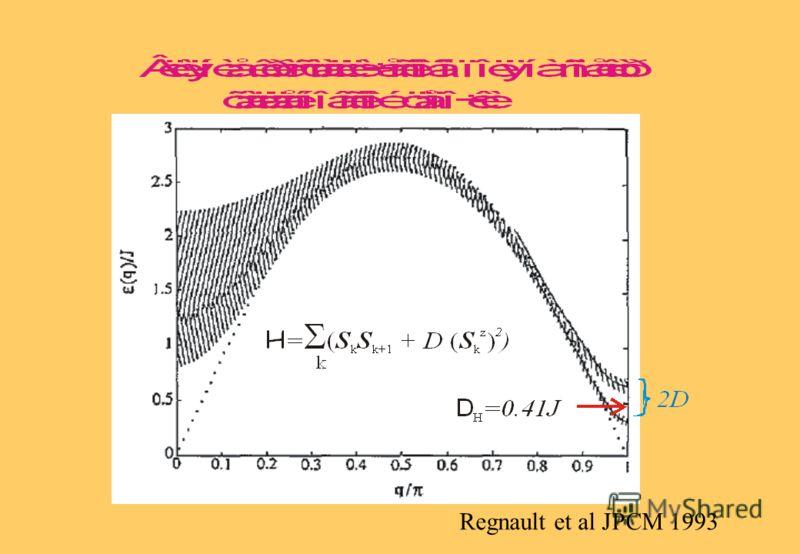 Устойчивость неупорядоченных состояний к возмущениям 1.Однородная цепочка спинов S=1/2 неустойчива : T N ~ (JJ) 1/2 2. Спин-щелевые системы устойчивы, пока возмущение мало: J,D J Sakai and Takahashi diagram from Zheludev et al PRB 2000 Interchange ex