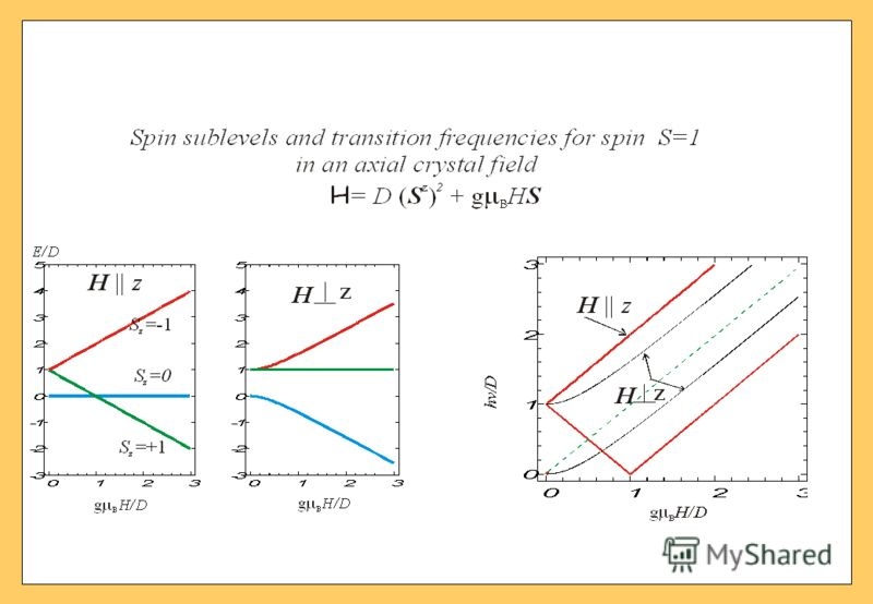 Miyashita &Yamamoto PRB 1993 Теория (численный эксперимент ) S=1/2