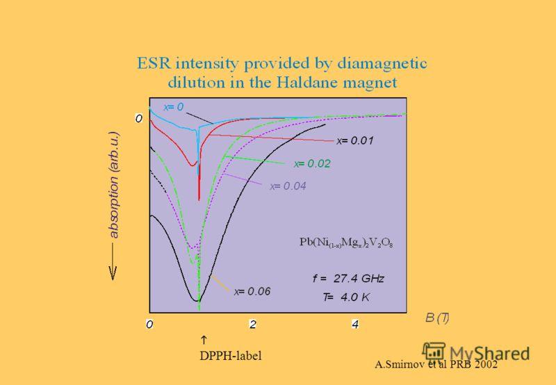 Structure and susceptibility of a Haldane magnet Uchiyama et al PRL 1999 (Pb 2+ )