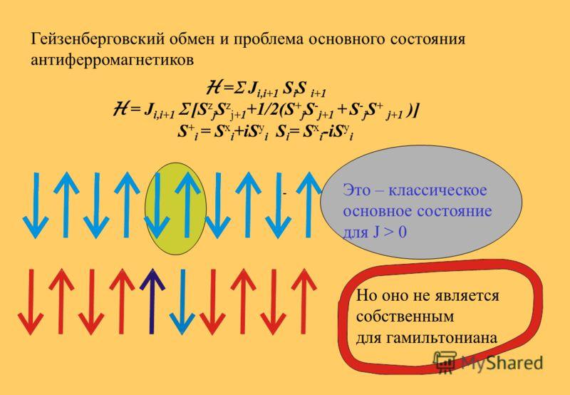 Коллективные моды магнитного резонанса в спин-щелевых магнетиках А.И.Смирнов Дополнительный материал по курсу Низкотемпературный магнетизм В весеннем семестре 2006/2007 учебного года