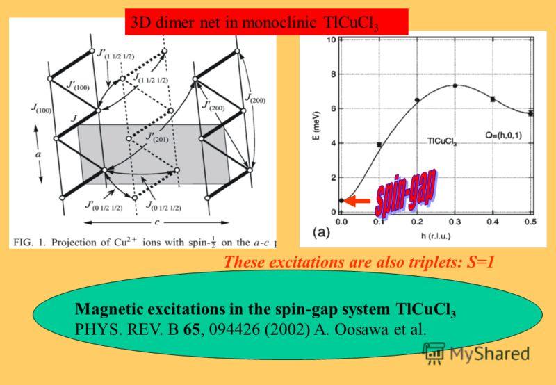 ЭСР эффективных спинов S=1/2. ЭСР эффективных спинов S=1 термически автивированных триплетов. Коллективная мода триплетных возбуждений и эффективных спинов S=1/2 на концах фрагментов спиговых цепочек.Коллективная конфигурация с эффективным спином S=1
