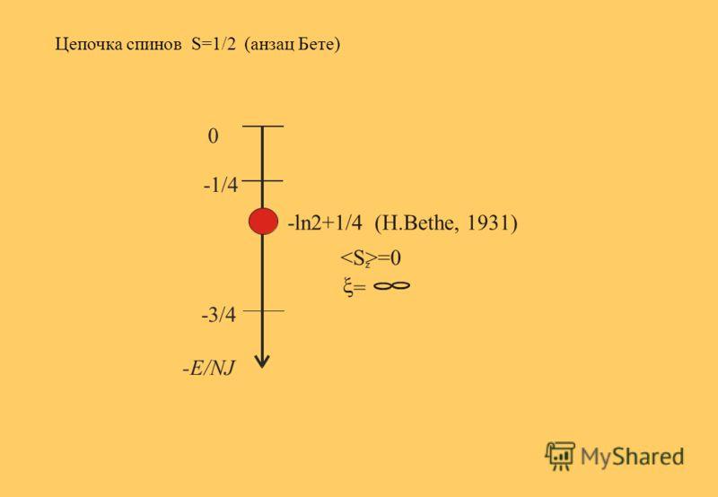 Гейзенберговский обмен и проблема основного состояния антиферромагнетиков H = J i,i+1 S i S i+1 H = J i,i+1 [S z j S z j+1 +1/2(S + j S - j+1 + S - j S + j+1 )] S + i = S x i +iS y i S i = S x i -iS y i Это – классическое основное состояние для J > 0
