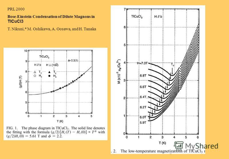 Как все-таки перевести квантовую спиновую жидкость в упорядоченное состояние? Способ 2: закрыть спиновую щель сильным магнитным полем S=0 E H S=1, S z =1 S=1, S z =-1 S=1, S z =0 HcHc
