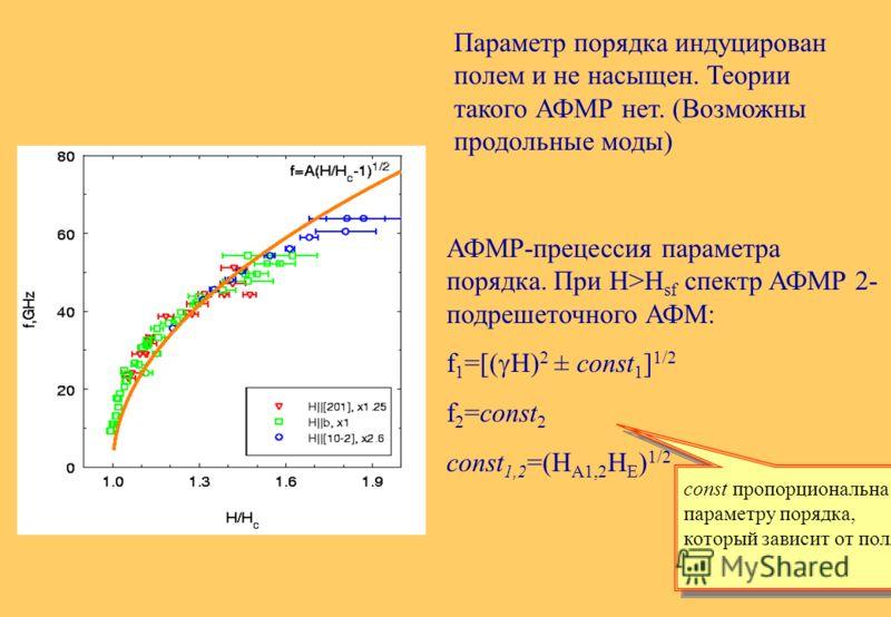Наблюдаемые переходы между коллективными квантовыми состояниями расщепление Магнитное поле