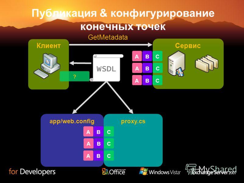 proxy.cs Клиент app/web.config Публикация & конфигурирование конечных точек GetMetadata WSDL Сервис CBA CBA CBA CBA CBA CBA ?