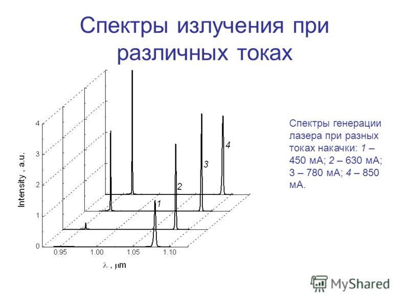 Спектры излучения при различных токах Спектры генерации лазера при разных токах накачки: 1 – 450 мА; 2 – 630 мА; 3 – 780 мА; 4 – 850 мА.
