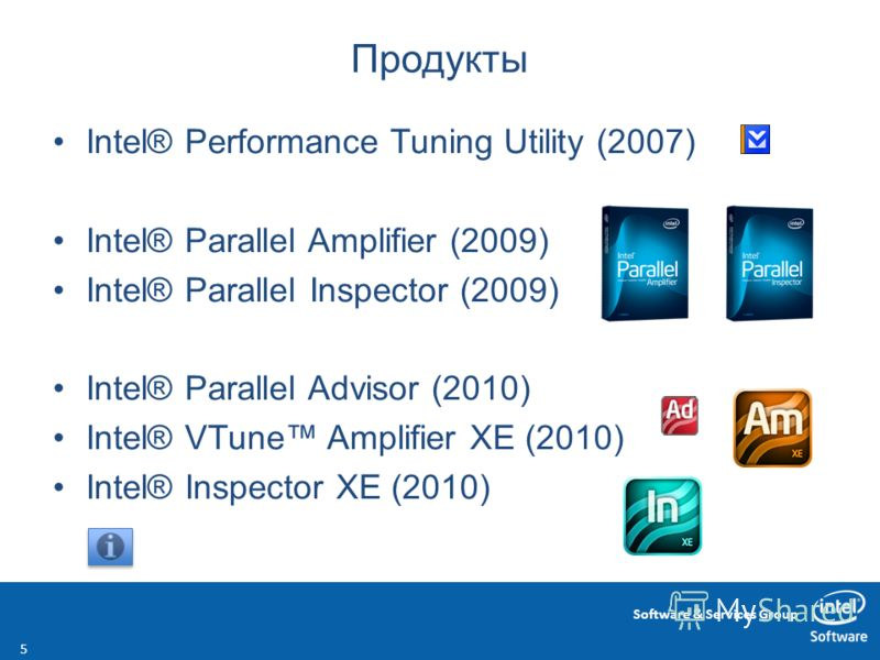 Software & Services Group Продукты Intel® Performance Tuning Utility (2007) Intel® Parallel Amplifier (2009) Intel® Parallel Inspector (2009) Intel® Parallel Advisor (2010) Intel® VTune Amplifier XE (2010) Intel® Inspector XE (2010) 5