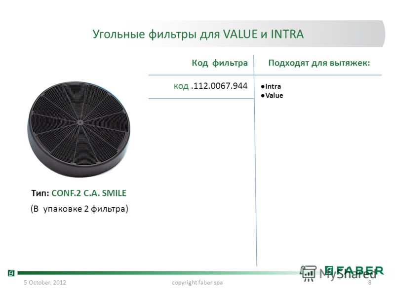 24 July, 2012copyright faber spa8 Угольные фильтры для VALUE и INTRA код.112.0067.944 Код фильтраПодходят для вытяжек: Intra Value Тип: CONF.2 C.A. SMILE (В упаковке 2 фильтра)