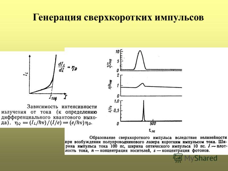 Генерация сверхкоротких импульсов