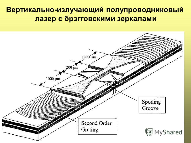Вертикально-излучающий полупроводниковый лазер с брэгговскими зеркалами
