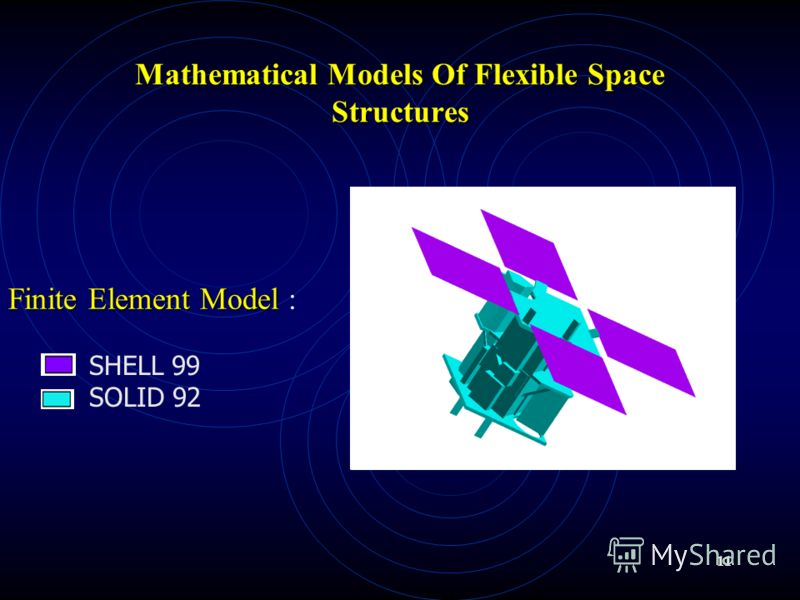 11 Mathematical Models Of Flexible Space Structures Finite Element Model Finite Element Model : SHELL 99 SOLID 92