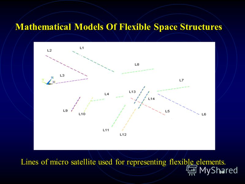 14 Mathematical Models Of Flexible Space Structures Lines of micro satellite used for representing flexible elements.