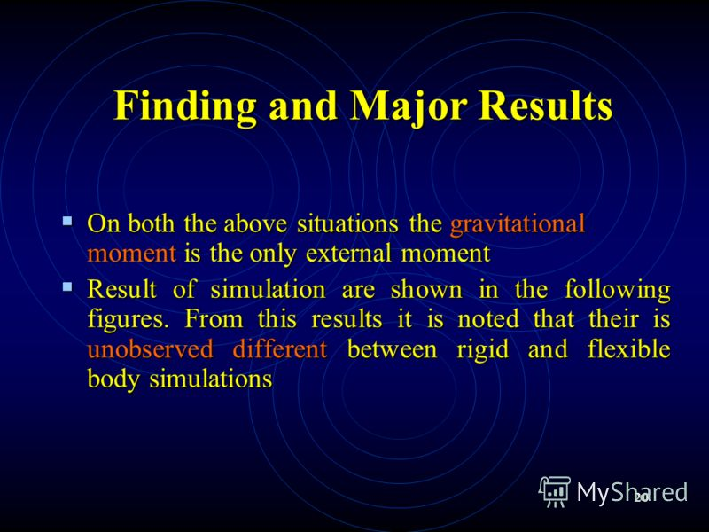 20 On both the above situations the gravitational moment is the only external moment On both the above situations the gravitational moment is the only external moment Result of simulation are shown in the following figures. From this results it is no