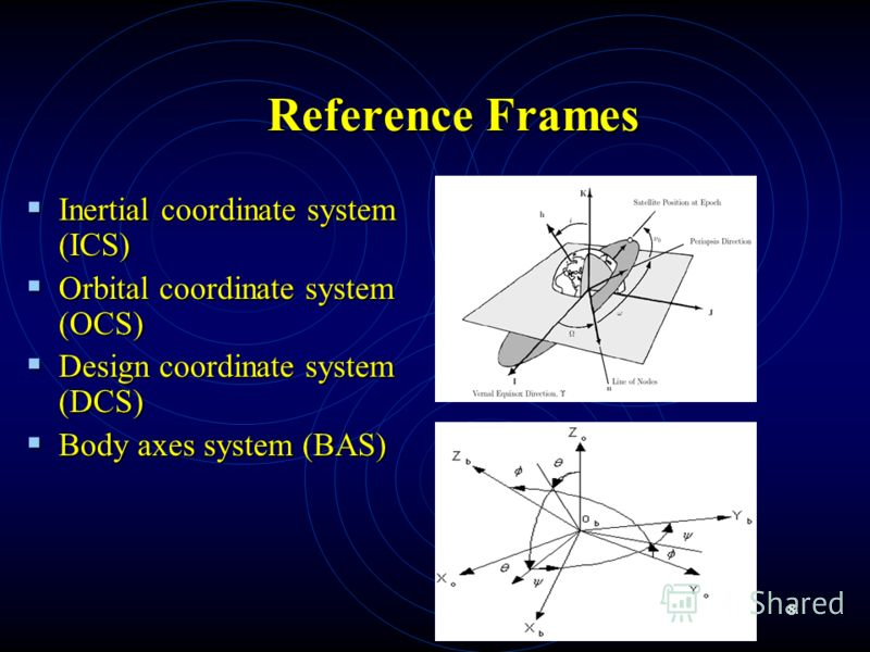 8 Reference Frames Inertial coordinate system (ICS) Inertial coordinate system (ICS) Orbital coordinate system (OCS) Orbital coordinate system (OCS) Design coordinate system (DCS) Design coordinate system (DCS) Body axes system (BAS) Body axes system