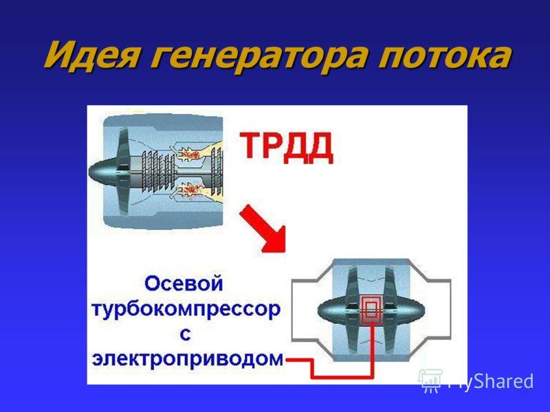 Идея генератора потока